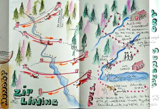 Story map travel journals - Zip Lining in Canada